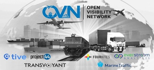 Open Visibility Network