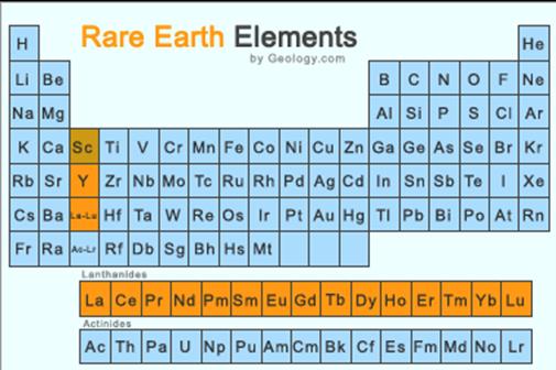 Rare Earth Elements – Source Geology.com